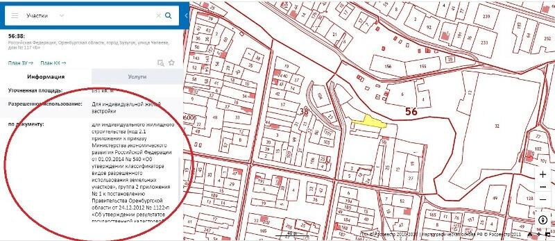Разрешенное использование земельных участков ПКК